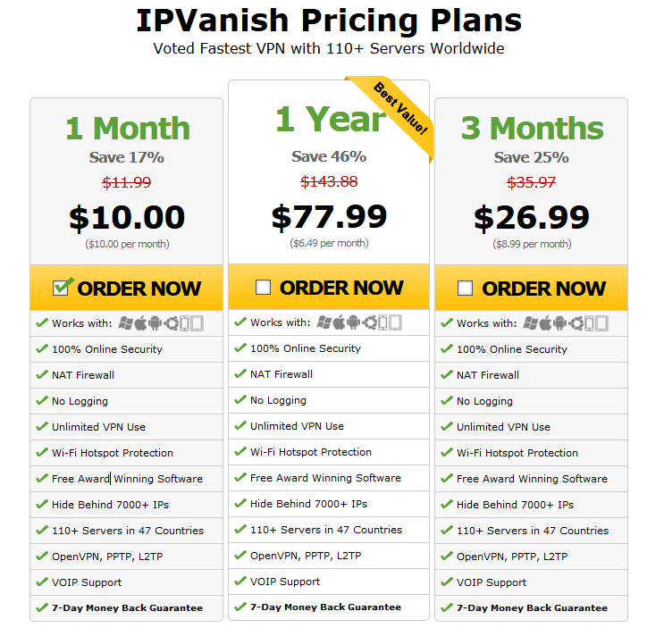 IPVanish VPN Features, Freedom Hacker