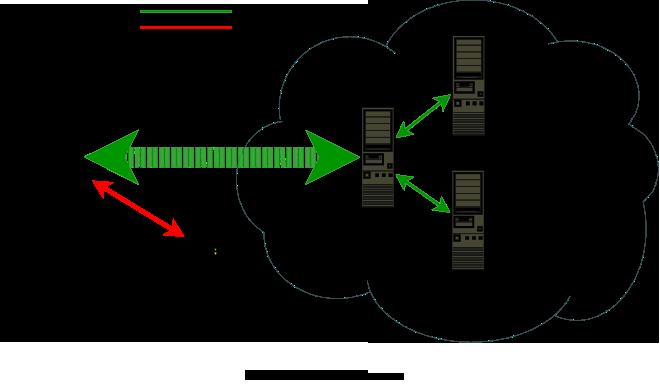 What is a DNS Leak, Freedom Hacker